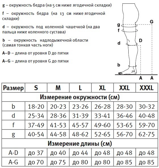 Колготки Венотекс 1 класс компрессии с микрофиброй артикул 1С302
